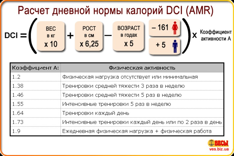 Калькулятор Калорий При Похудении.